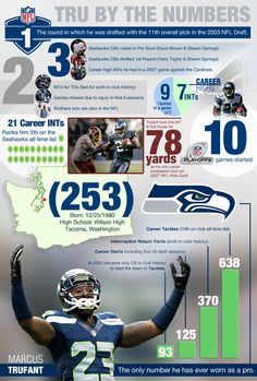 05bcba7a 54 Best Seahawks images in 2017 | Seattle seahawks, Seahawks ...