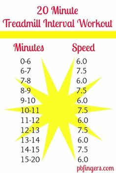 20 Minute Treadmill Interval Workout. This. Shit. Works. Such an amazing run. Perfect intensity for me.