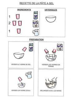 Pate a sel recette