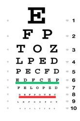 Determine how age affects the speed that someone can change the focus of their eyes between near sightedness and far sightedness. Great for most grades.