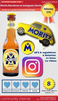 Moritz Barcelona celebra su 160 aniversario en #InstagramStories. Análisis del servicio de #CommunityManager.