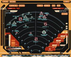 Résultats de recherche d'images pour « x wing dials Bsg Game, Game Ui, Competition Games, Spaceship Interior, Google Glass, Head Up Display, Battlestar Galactica, Classic Tv, Apple Products