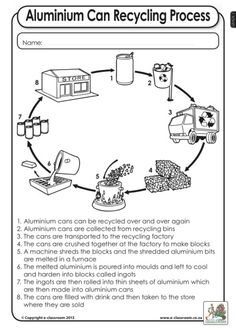 EngGr3T2-LIFESKILLS-Recycling-Aluminium Can Recycling worksheets