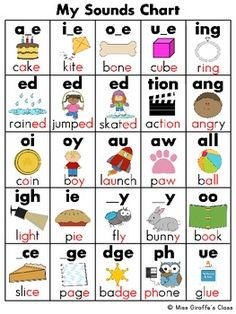 This is an additional sounds chart to add to your Sounds and Blends Charts! This has more sounds including the 3 sounds of -ed & -ing. You may also like: Ending Blends Chart Phonics Reading, Teaching Phonics, Kindergarten Reading, Teaching Reading, Teaching Kids, Kids Learning, English Phonics, Teaching English, English Lessons