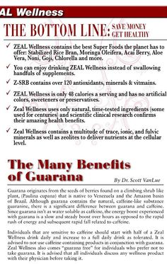‪#‎Guarana‬ seed powder Guarana seed powder helps #increaseenergy, boost #metabolism, and suppress the #appetite in a natural, healthy way. (Optional ingredient) #ZealWellness contains: Soluble stabilized ‪#‎ricebran‬ and ‪#‎ricegerm #Fructooligosaccharide #Moringaoleifera #Gotukola #Chlorella #Broccoli #Milkthistle #Bacopa #Ashwagandha #Greentea #Wildblueberry #Turmeric #Kudzu #Fennel #Goldenseal #Aloevera #Gojiberry #Acai #Noni ... To name a few