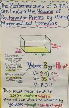 Volume of rectangular prisms math anchor chart 5th Grade Math Games, Fifth Grade Math, Math Charts, Math Anchor Charts, Math Board Games, Math Notes, Math Strategies, Math Work, Math Notebooks