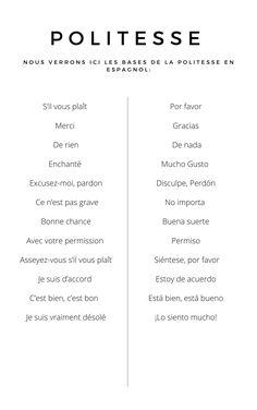 Voici une série de fiche vocabulaire français-espagnol lié à différents thèmes (nourriture, salutations, les membres de la famille...). French Language, Learning Spanish, Motivation, Voici, Languages, School, Study, English, Journal