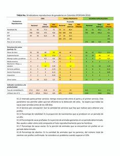 10-estrategias-para-mejorar-la-eficiencia-reproductiva-de-la-ganaderia-tropical_004