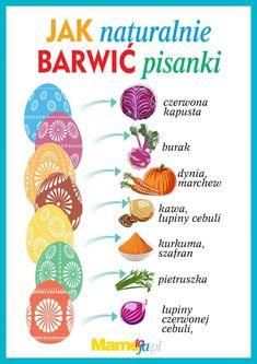 Pisanki opolskie i kraszanki Polish Easter Traditions, Diy For Kids, Crafts For Kids, Newspaper Crafts, Easter Activities, Polish Recipes, Easter Crafts, Easter Decor, Holidays And Events