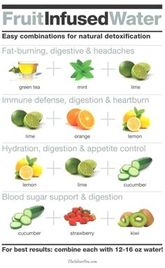 Fruit infused water makes me HAPPY! More from my site How to freeze fruit to use in infused water How to Make Homemade Fruit Infused Water – DIY Fruit Infused Water Recipes Citrus Infused Fizzy Water When you make any… Infused Water Detox, Infused Water Recipes, Fruit Water Recipes, Water Infusion Recipes, Infused Water Benefits, Healthy Detox, Healthy Drinks, Healthy Water, Easy Detox