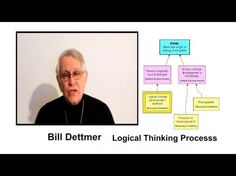 Samples from LTP training with Bill Dettmer (Day 1) #ThinkingProcesses #BillDettmer #course #GoalTree #LogicalThinkingProcess #training