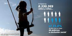 Infografía sobre la pobreza infantil en España #CaixaProinfancia #DíaInternacionalErradicaciónPobreza