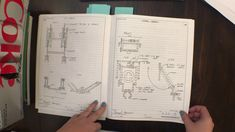 A tutorial on how to start an engineering notebook for VEX Robotics. Provided by from Lake Stevens Washington. Vex Robotics, Robotics Club, Classroom Design, Mechanical Engineering, Lake Stevens, Junk Journal, Classroom Management, Notebook, Teaching