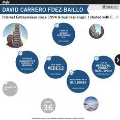 Graphical bio: David Carrero Fdez-Baillo