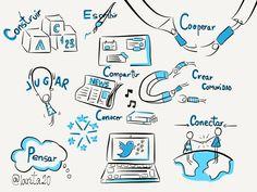 El mundo en azul: Crear comunidad, conectar, pensar, reflexionar, conocer, compartir, jugar, construir, escribir.