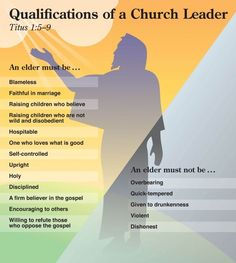 Qualifications of a Church Leader