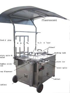 food carts - Google Search