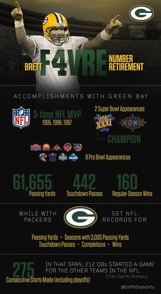 The Packers retired Brett Favre s No. 4 jersey on Thanksgiving. Here s a  look back at his career in Green Bay. 58b464b42