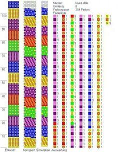 8 around tubular bead crochet rope pattern Crochet Bracelet Pattern, Loom Bracelet Patterns, Crochet Beaded Bracelets, Bead Crochet Patterns, Bead Crochet Rope, Beaded Jewelry Patterns, Beading Patterns, Peyote Patterns, Beaded Crochet