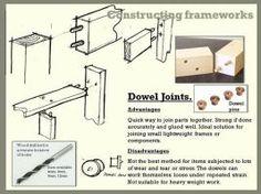 dowel joint construction by Floor Plans, Construction, Deviantart, Furniture, Building, Home Furnishings, Floor Plan Drawing, House Floor Plans, Arredamento