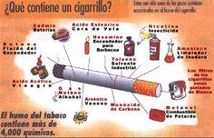los horrores del tabaco