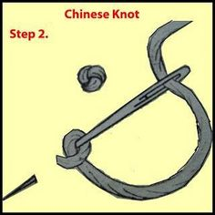 From AboutArtandCrafts website. Chinese knots are not usually used alone, but used in groups, as... from Selvage blog