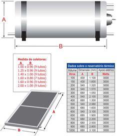12-Capacidade-dos-tanques-Boiler-e-Coletores.jpg (700×809)