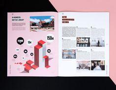 ico Design - Benugo - Brand / Print / Campaign