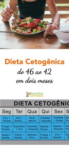 Low Carb Recipes, Healthy Recipes, Menu Dieta, Light Diet, Weight Loss Meals, Le Diner, Healthy Women, Food Diary, Light Recipes