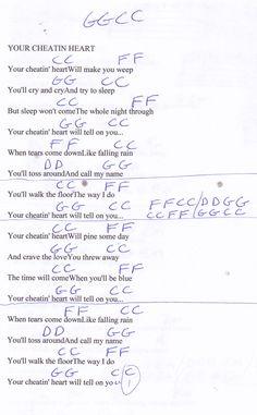 Your Cheatin' Heart (Hank Williams) Guitar Chord Chart