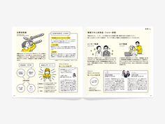 Graphic Design Layouts, Layout Design, Print Design, Web Design, Book Layout, Page Layout, Report Layout, Pamphlet Design, Information Design