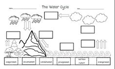 This fun cut and paste activity will really help you assess your child's knowledge on The Water Cycle! I have designed it to be on larger paper for easier labeling and coloring. The page size is legal landscape or 14 x 8.5 so please make sure you have that paper size before printing!