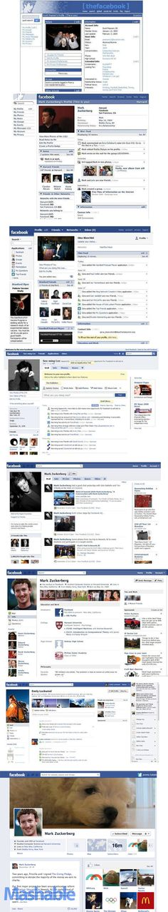 Evolution of the Facebook Profile