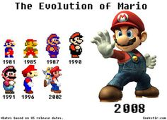 mario evolution...Oh Mario, how I've loved you for so long