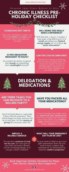 Your Pre-Holiday Self-Care Checklist with Chronic Illnesses Infographic. Click to download and read. ////////// Chronic Illness / Pain Flares / Pain Management / Christmas / Holidays #ChronicIllness #ChronicPain #CheckList #holidays #Christmas