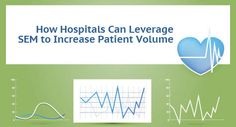 9 Steps for Leveraging SEM to Increase Patient Volume at Your Hospital - Search engine marketing (SEM) can be extremely effective for increasing patient volume. Many hospitals find it to be the most powerful inbound channel since it often generates the highest click-through rates (CTR) of all media in an integrated healthcare marketing campaign. #Healthcare #Marketing