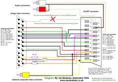 vga to rca diagram & vga to rca ; vga to rca diy ; vga to rca diagram Vga Connector, Electronics Basics, Hobby Electronics, Electronics Components, Electrical Components, Electrical Wiring, Digital Cable, Diagram Design, Picture Wire