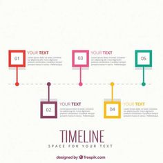 Obtain free timeline templates designed for professionals who must create spectacular PowerPoint displays. Timeline for multi-tiered Project Timeline Template, Timeline Design, Timeline Ideas, Free Infographic Templates, Timeline Infographic, Information Design, Information Graphics, Flow Chart Design, Flowchart