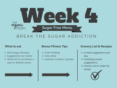 1000 images about quit sugar week one on pinterest sugar toast and
