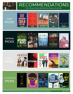 Recent book and media recommendations from Hanson Public Library staff and Hanson community members! Jack Reacher, James Lee, Library Books, Blues, Public, Community, Novels