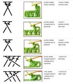 Crochet Diagram to Stitches 29