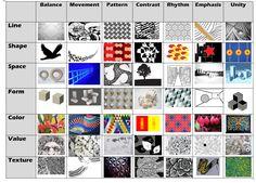 Elements  and principles of art MATRIX - Mrs. ZotosArt 1