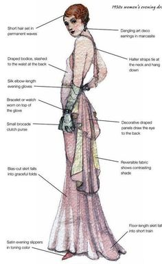 This is a helpful guide in understanding Early1930s style dresses! 1930s Fashion, Fashion Mode, Art Deco Fashion, Retro Fashion, Vintage Fashion, 1920s Fashion Dresses, Fashion 2018, Trendy Fashion, Moda Vintage