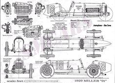 "Miller ""91"" (1929) | SMCars.Net - Car Blueprints Forum"