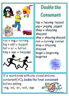 Double the Consonant Spelling Rule | Chart www.abcteachingresources.com: