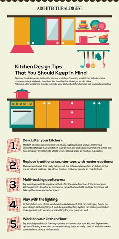 Check out the best kitchen design tips that you should keep in mind ro make your kitchen both functional as well as visually appealing.