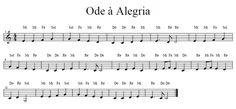 Primeiras músicas no teclado ou piano