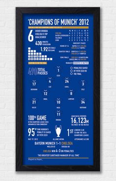 Chelsea 'Champions of Munich' 2012 Infographic Print on Etsy, $43.81