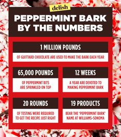 Everything you need to know about Williams-Sonoma Peppermint Bark Guittard Chocolate, Peppermint Bark, Cooking 101, How To Become, How To Make, Williams Sonoma, New Recipes, Sprinkles, Delish
