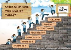 As the new school year creeps closer, one question you might deal with is what bulletin board/wall display you want to create. For me, I know that I am going to be focusing on Growth Mindset due to… - Learn how I made it to in one months with e-commerc Social Work, Social Skills, Social Media, Habits Of Mind, 7 Habits, 5 Rs, Visible Learning, Learning Ability, Fixed Mindset
